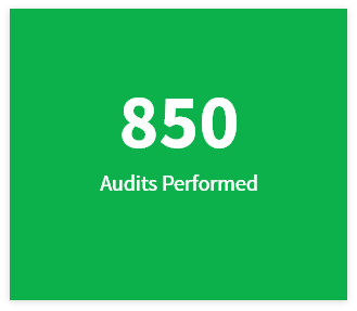 850 Audits Performed