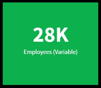 Over 28,000 employees