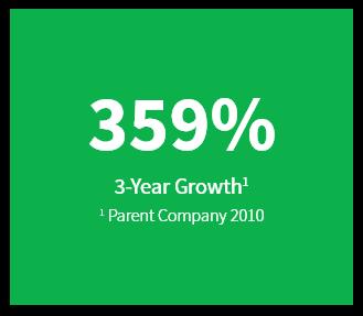 359% 3 year growth