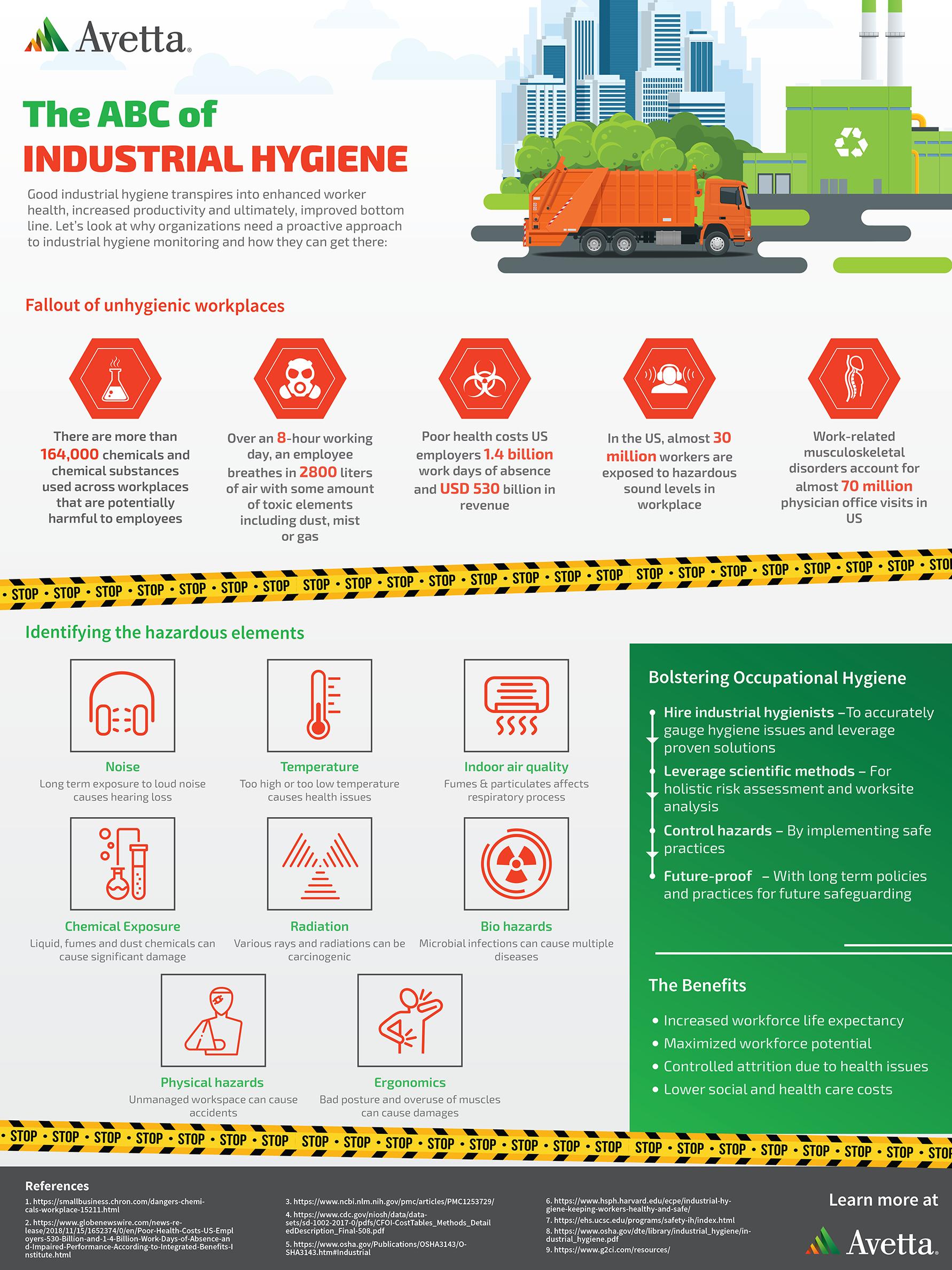 """avetta_industrial-hygiene-infographic"""