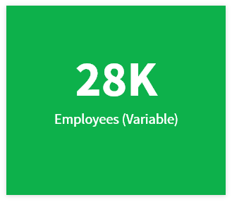 Over 28,000 employees