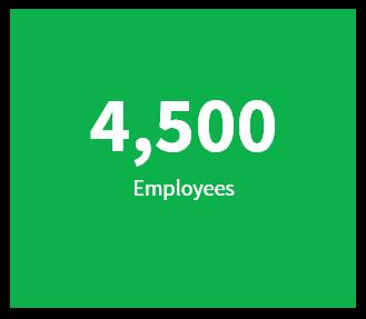 4,500 employees